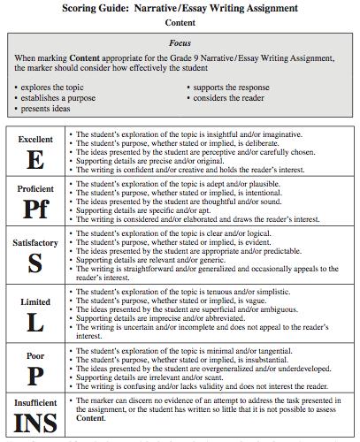 Evaluation - Miss Miller